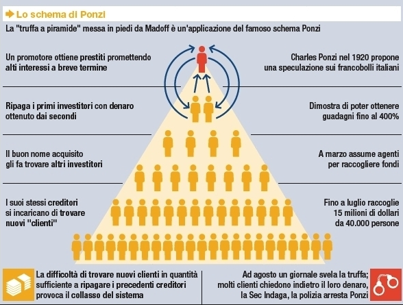 network marketing legale